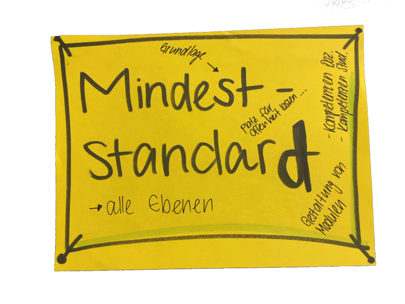 mindeststandard.png
